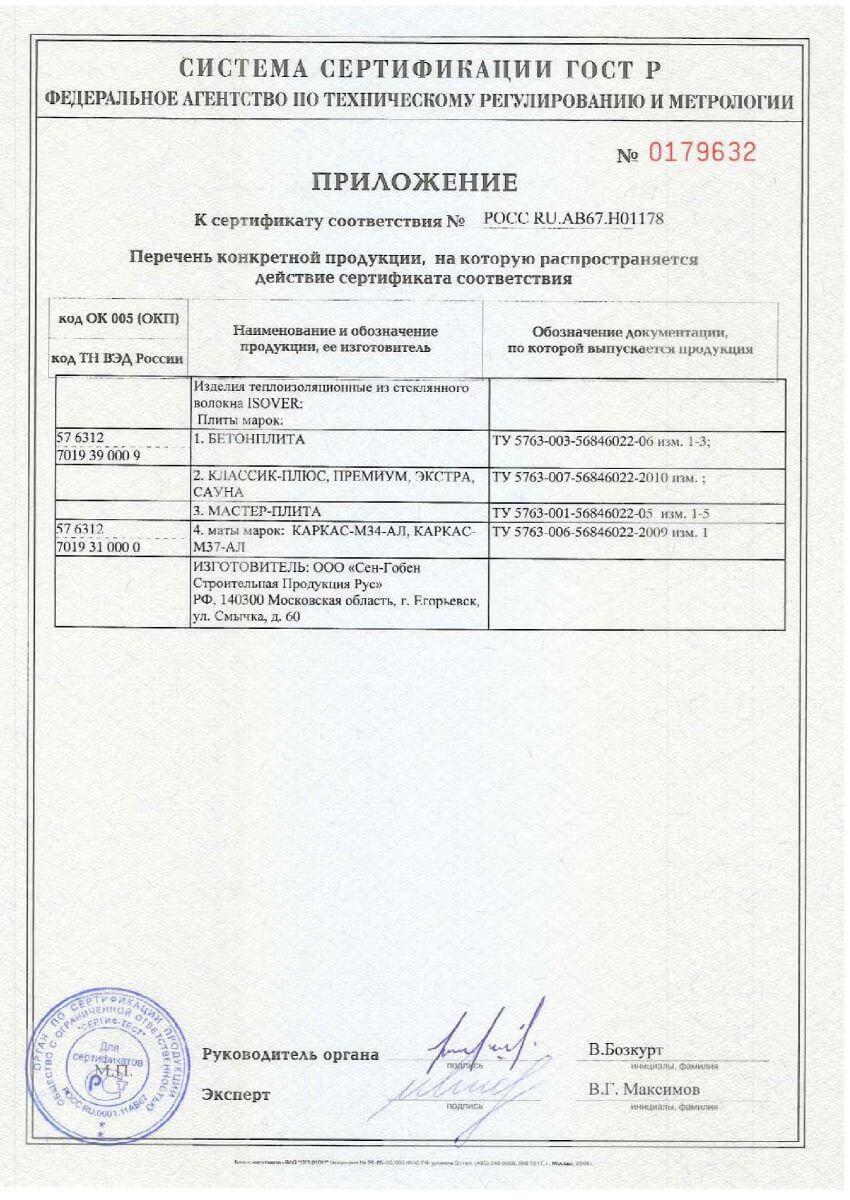 Изовер сертификат соответствия стр.2